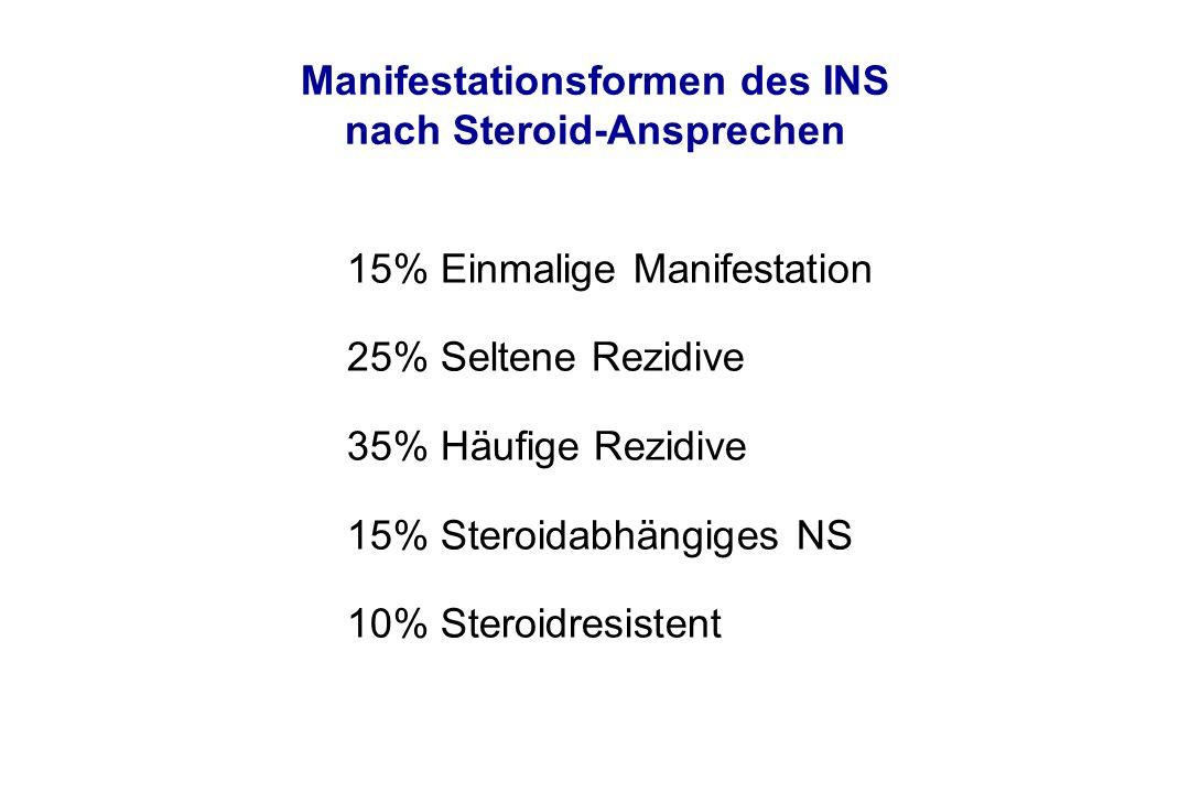 Manifestationsformen des INS nach Steroid-Ansprechen