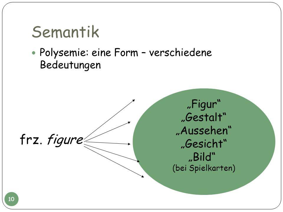 """Semantik frz. figure """"Figur """"Gestalt """"Aussehen """"Gesicht """"Bild"""