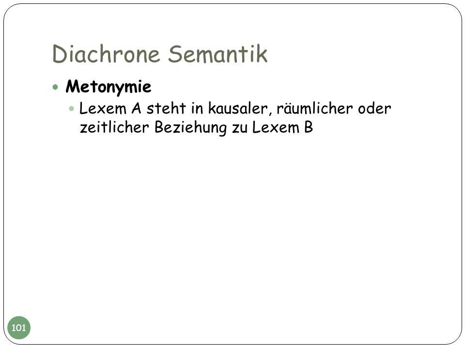 Diachrone Semantik Metonymie