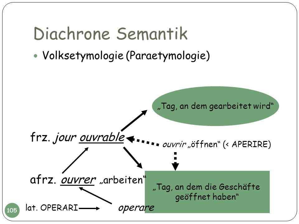 """Diachrone Semantik frz. jour ouvrable afrz. ouvrer """"arbeiten"""