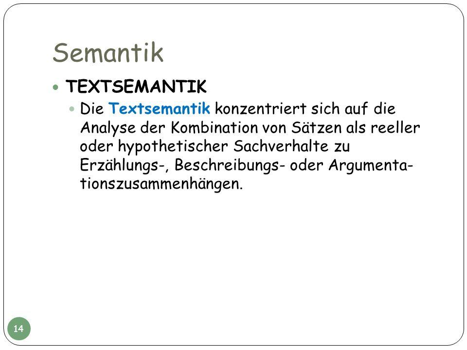 Semantik TEXTSEMANTIK