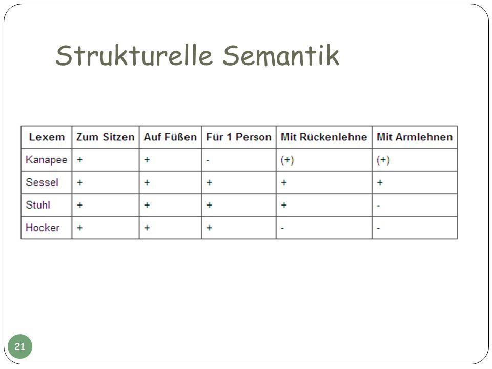 Strukturelle Semantik