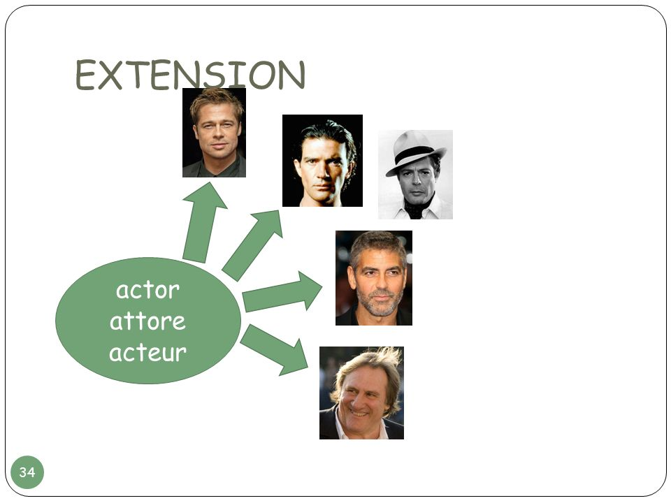 EXTENSION actor attore acteur