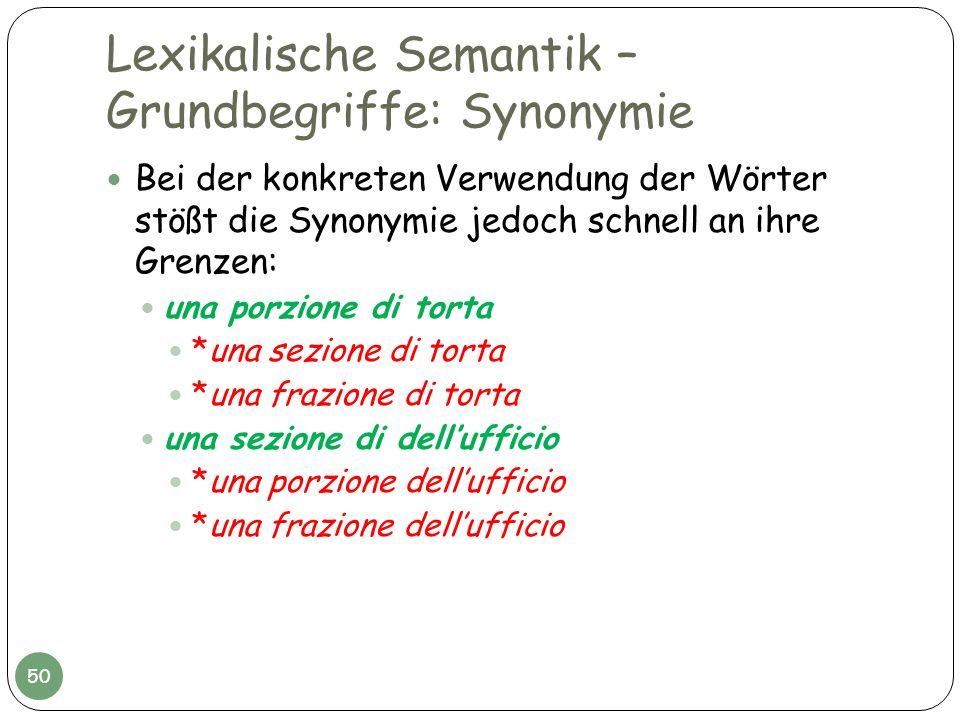 Lexikalische Semantik – Grundbegriffe: Synonymie