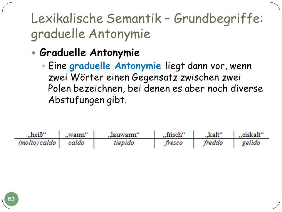 Lexikalische Semantik – Grundbegriffe: graduelle Antonymie