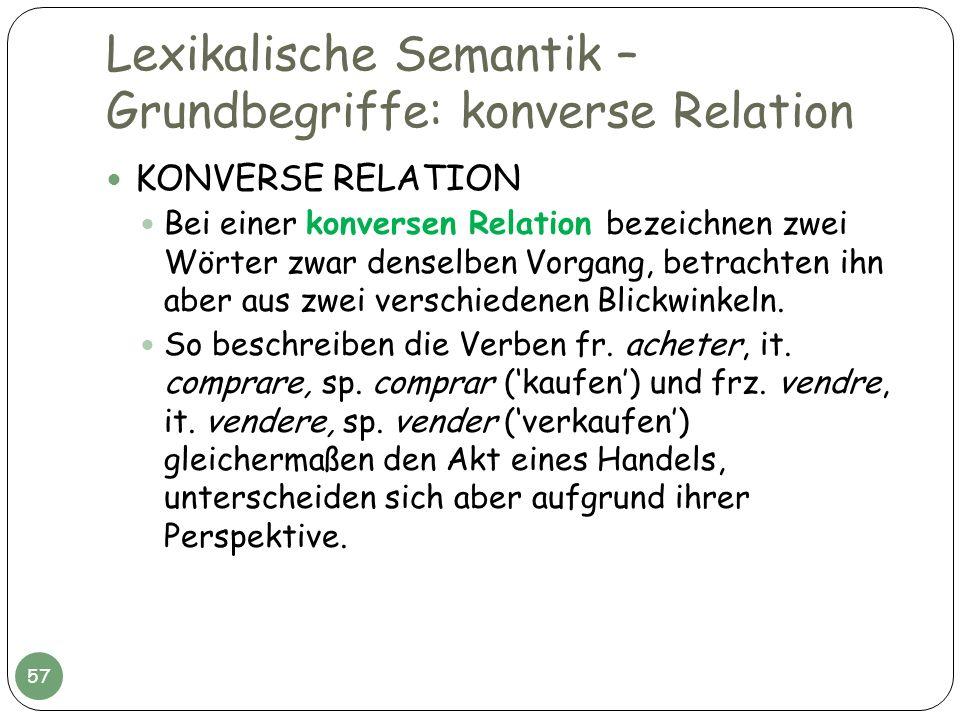 Lexikalische Semantik – Grundbegriffe: konverse Relation