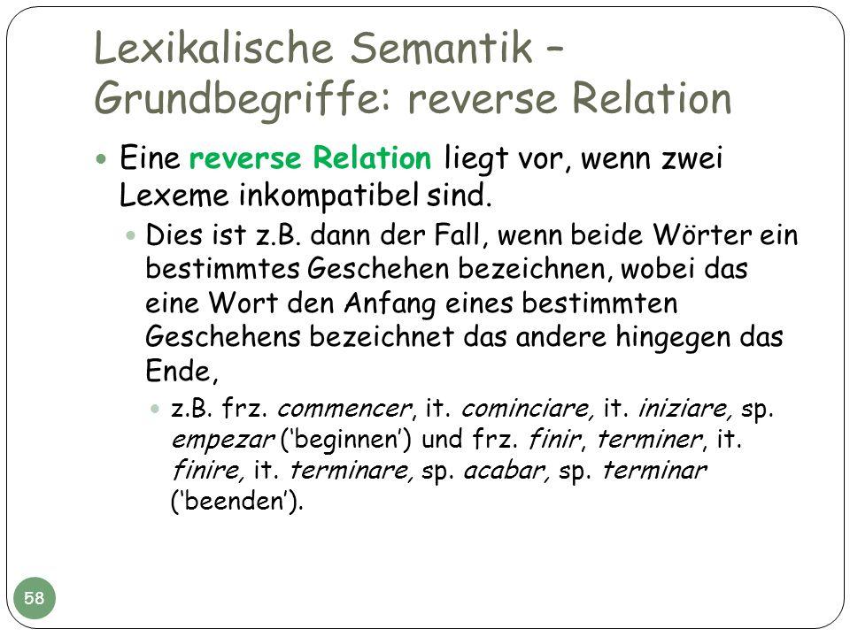 Lexikalische Semantik – Grundbegriffe: reverse Relation