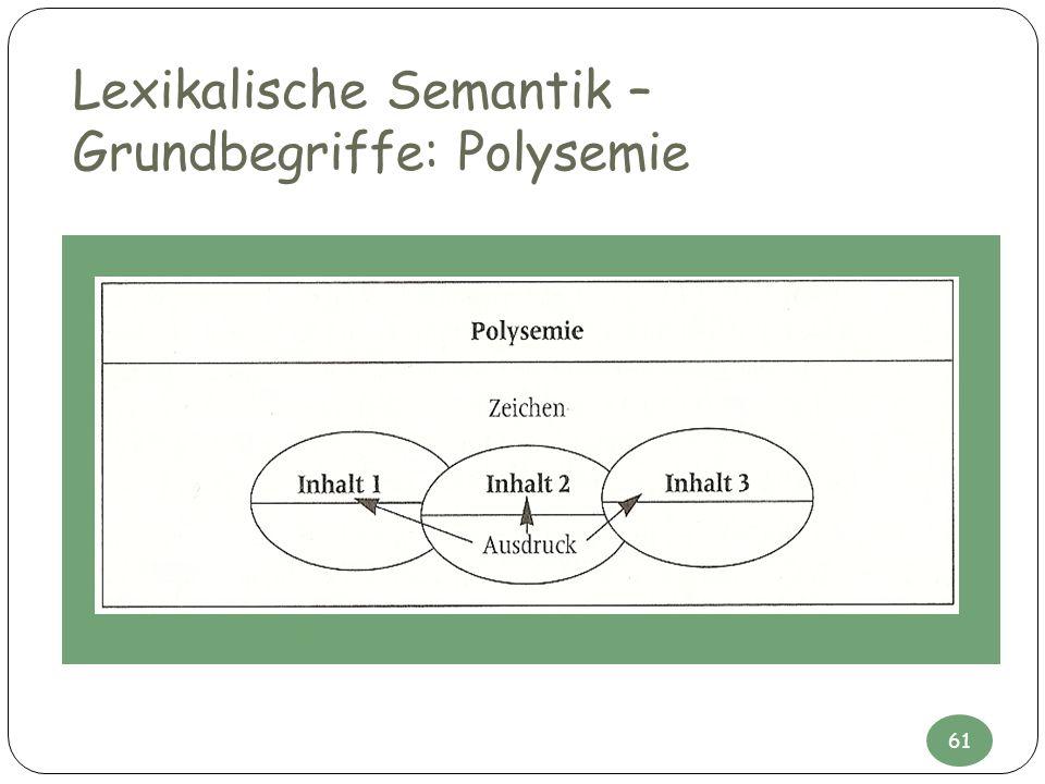 Lexikalische Semantik – Grundbegriffe: Polysemie