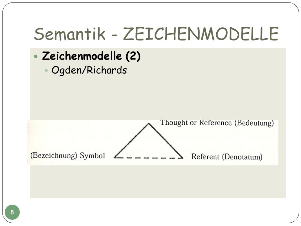 Semantik - ZEICHENMODELLE