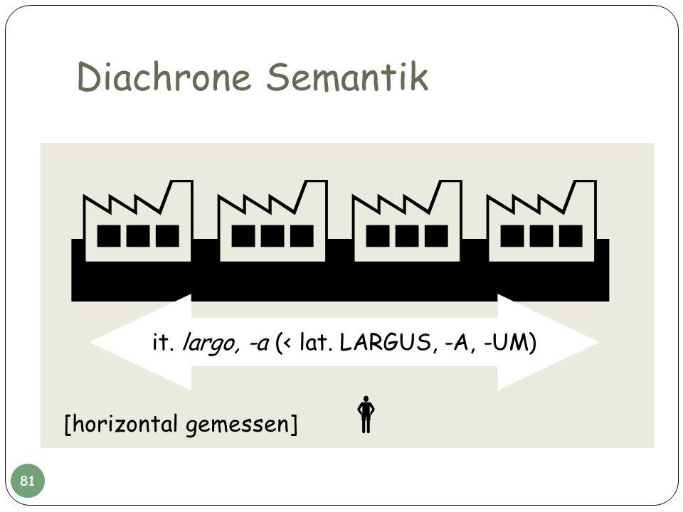 it. largo, -a (< lat. LARGUS, -A, -UM)