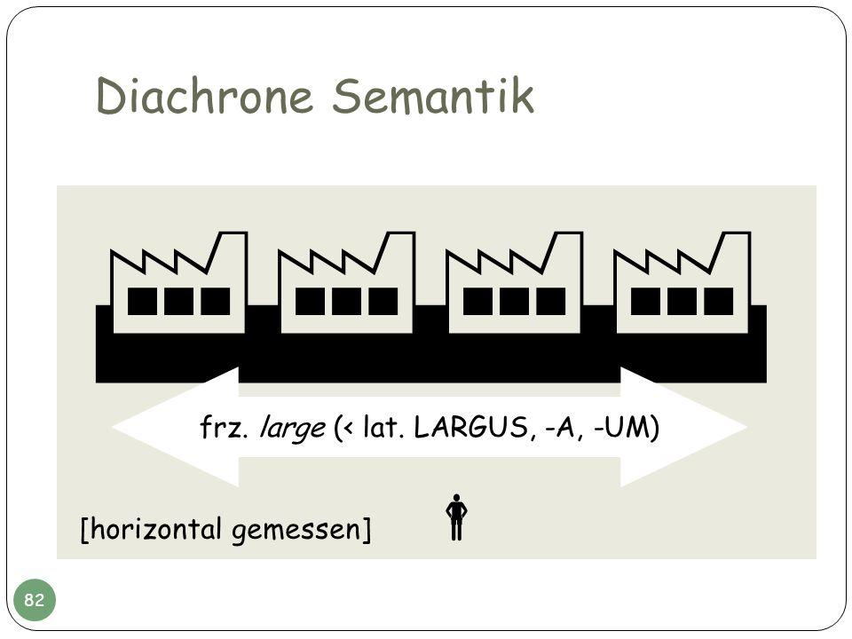frz. large (< lat. LARGUS, -A, -UM)