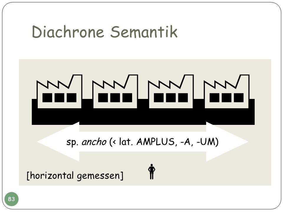 sp. ancho (< lat. AMPLUS, -A, -UM)