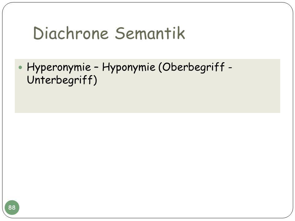 Diachrone Semantik Hyperonymie – Hyponymie (Oberbegriff - Unterbegriff)