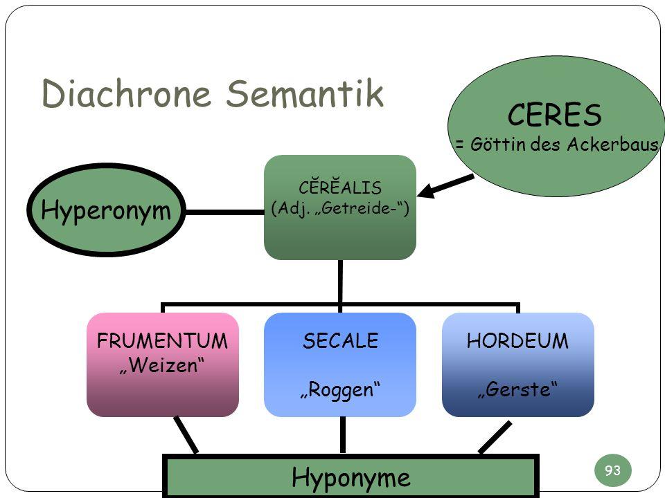 Diachrone Semantik CERES = Göttin des Ackerbaus Hyperonym Hyponyme