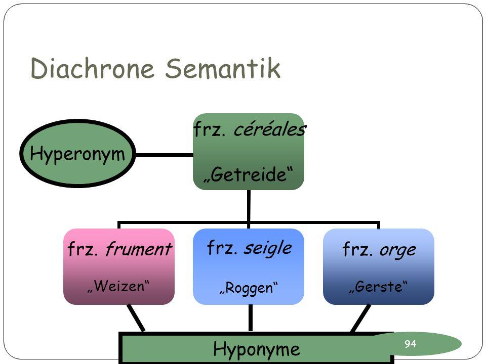 Diachrone Semantik Hyperonym Hyponyme