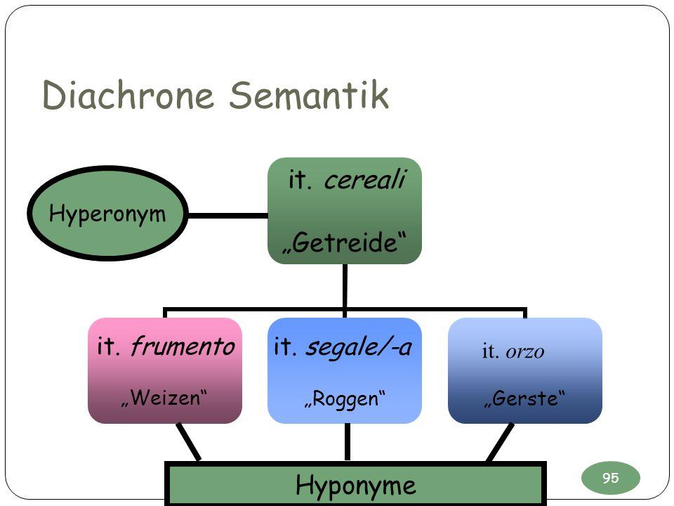 Diachrone Semantik Hyperonym it. orzo Hyponyme