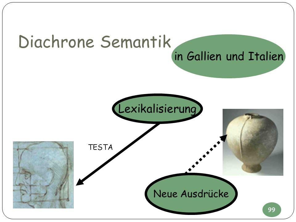 Diachrone Semantik in Gallien und Italien Lexikalisierung