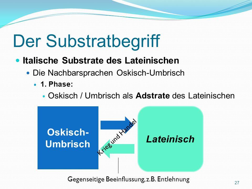 Der Substratbegriff Oskisch-Umbrisch Lateinisch