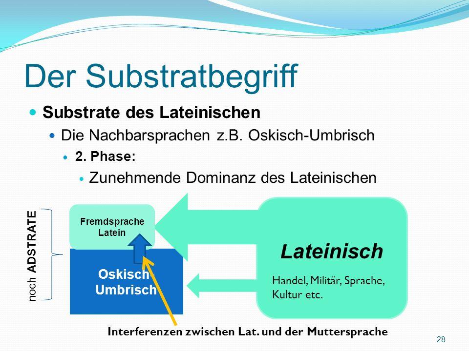 Der Substratbegriff Lateinisch Substrate des Lateinischen