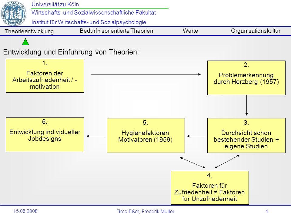 Entwicklung und Einführung von Theorien: