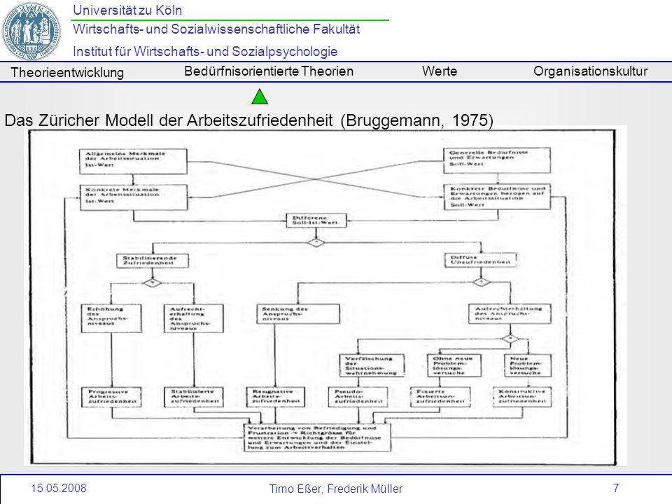 Das Züricher Modell der Arbeitszufriedenheit (Bruggemann, 1975)