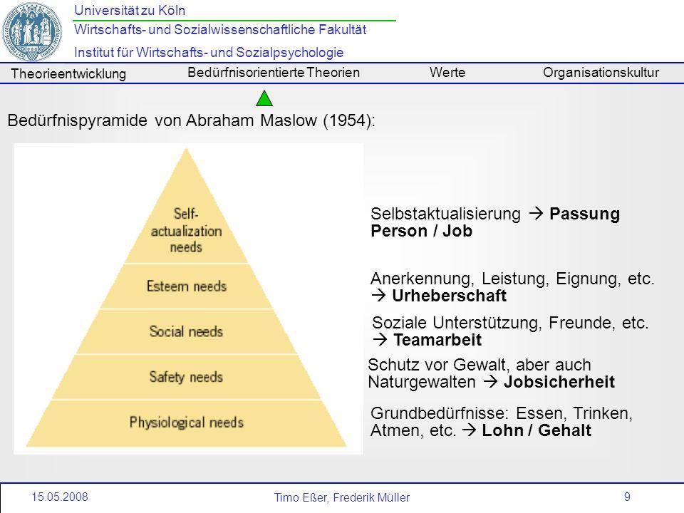 Bedürfnispyramide von Abraham Maslow (1954):