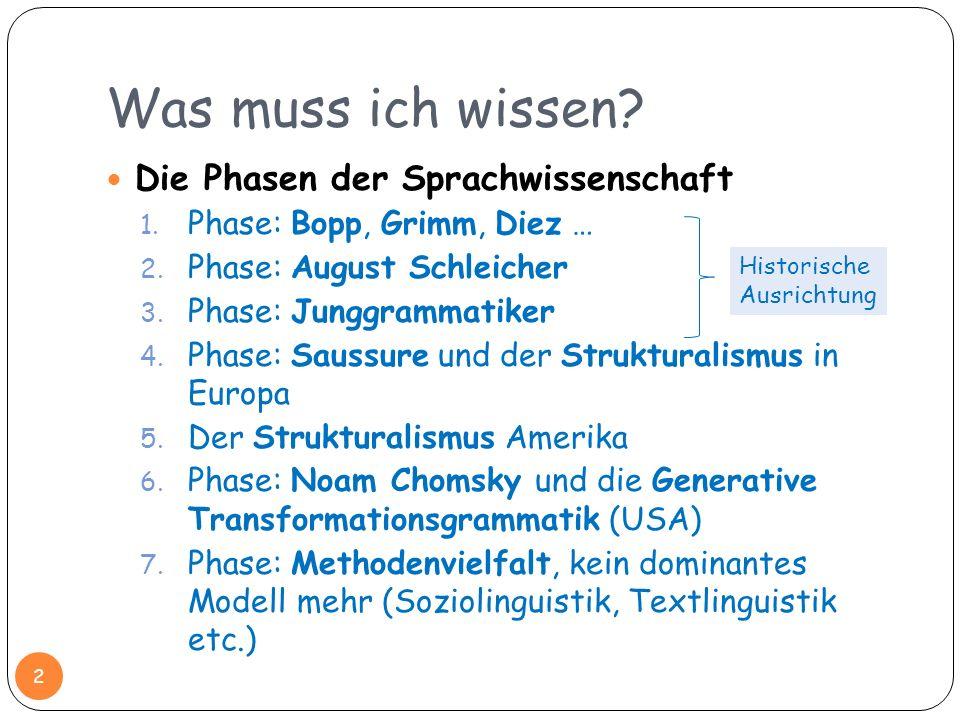 Was muss ich wissen Die Phasen der Sprachwissenschaft