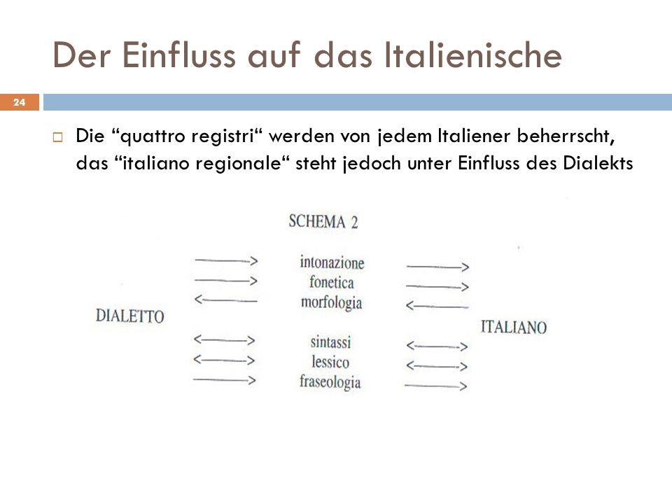 Der Einfluss auf das Italienische