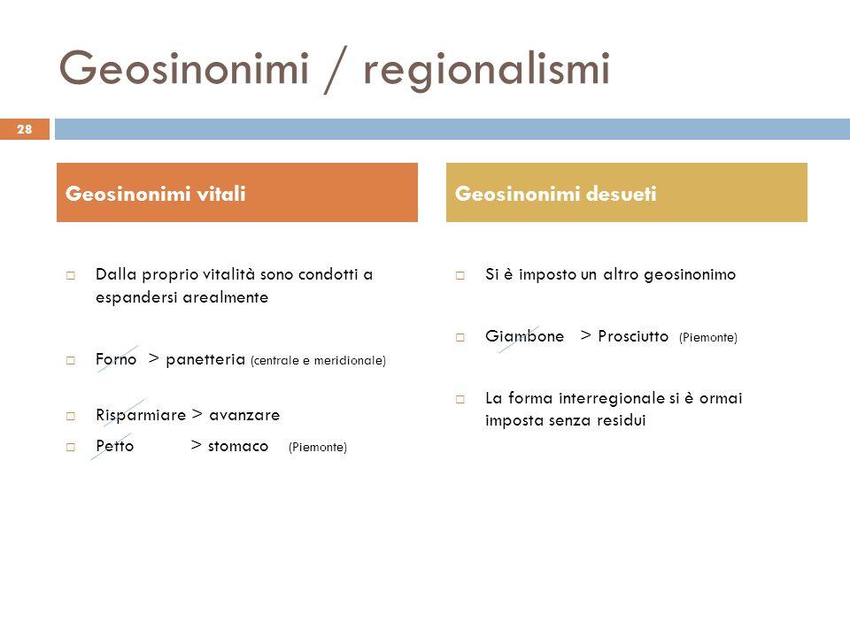 Geosinonimi / regionalismi
