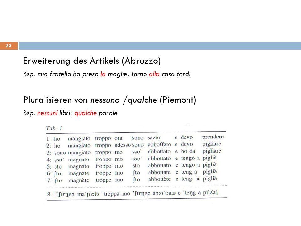 Erweiterung des Artikels (Abruzzo)