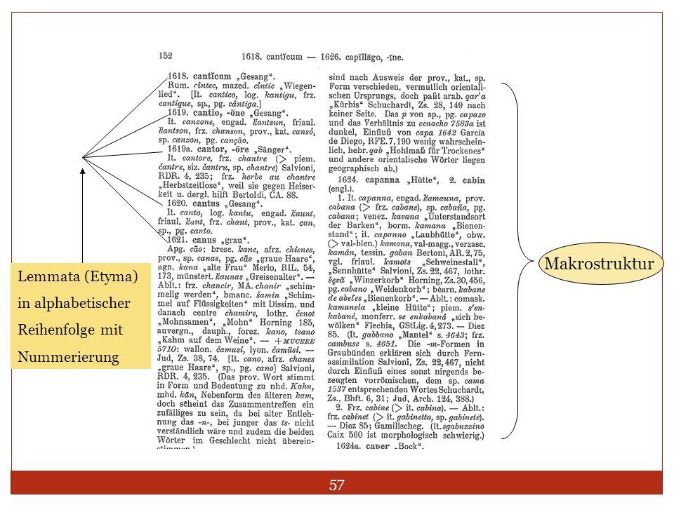 Makrostruktur Lemmata (Etyma) in alphabetischer Reihenfolge mit