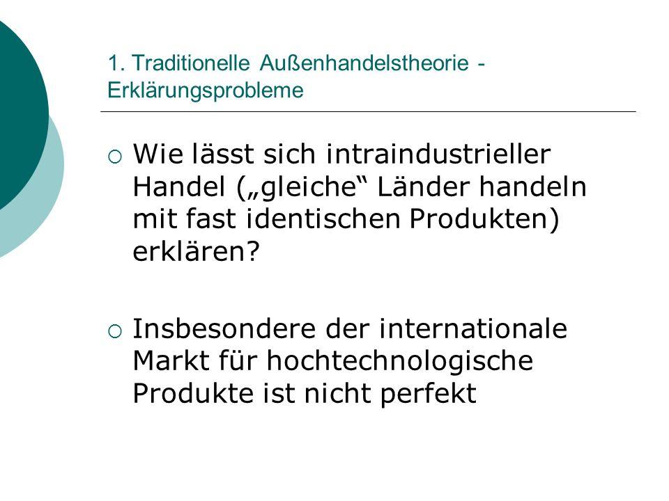 1. Traditionelle Außenhandelstheorie - Erklärungsprobleme