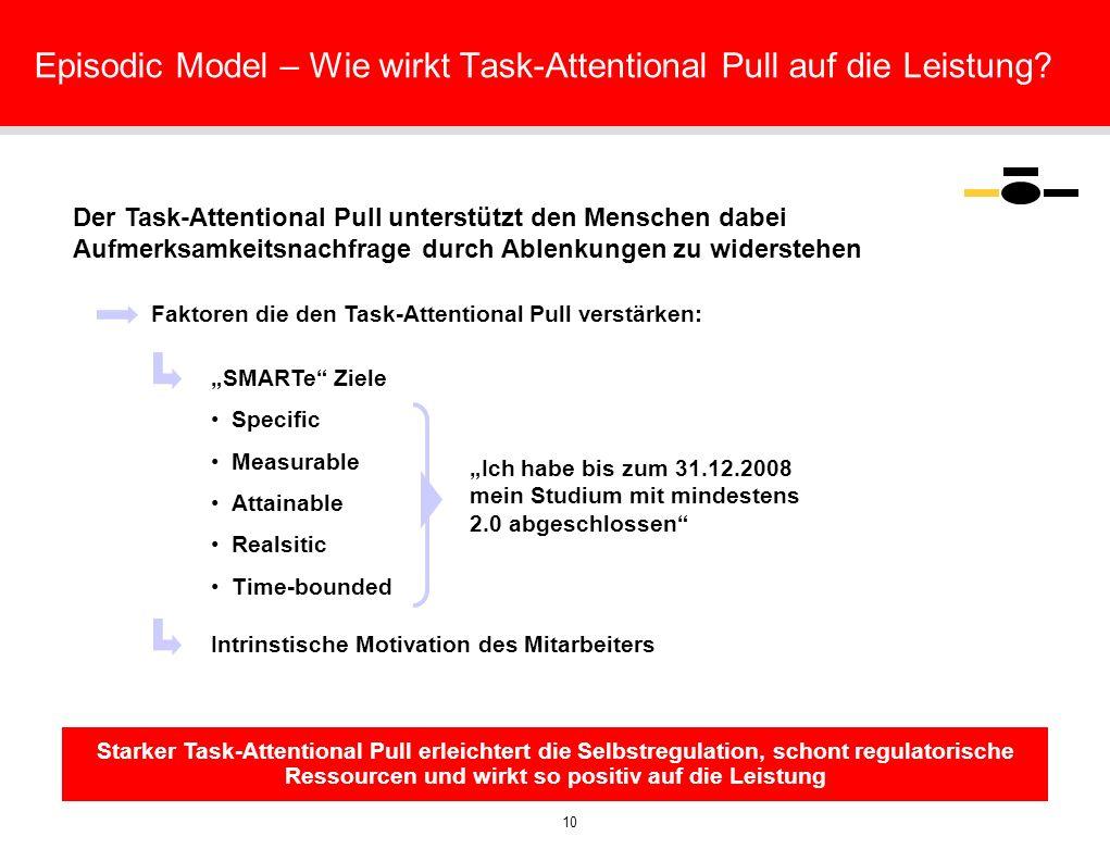Episodic Model – Wie wirkt Task-Attentional Pull auf die Leistung