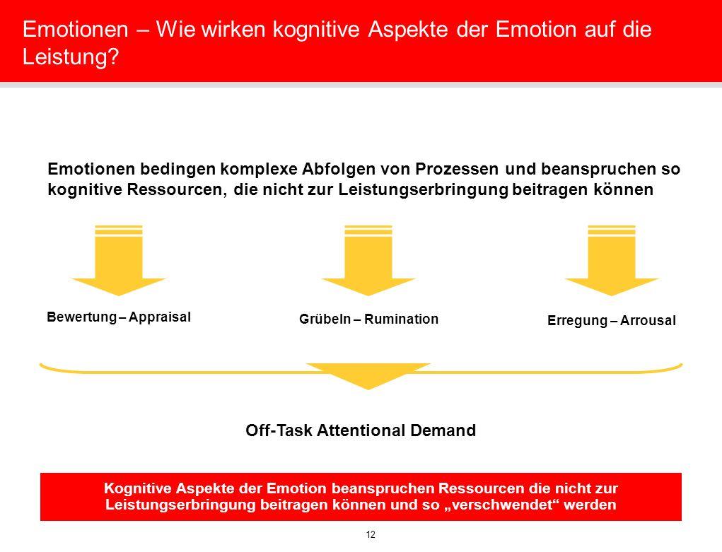 Emotionen – Wie wirken kognitive Aspekte der Emotion auf die Leistung