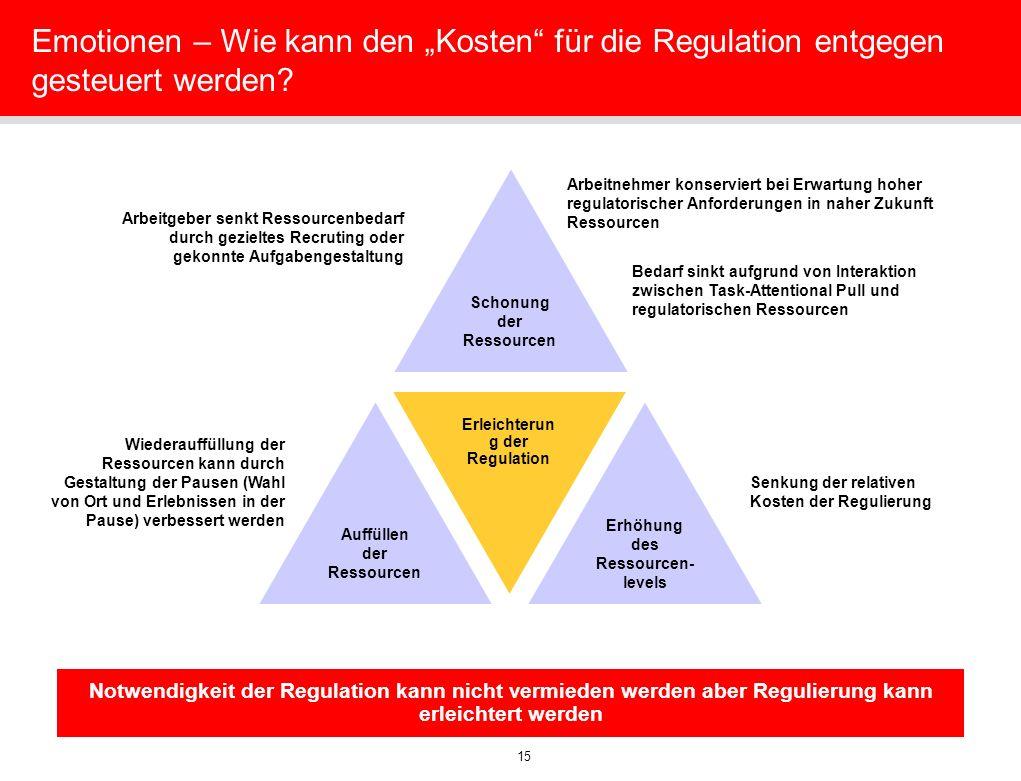 """Emotionen – Wie kann den """"Kosten für die Regulation entgegen gesteuert werden"""