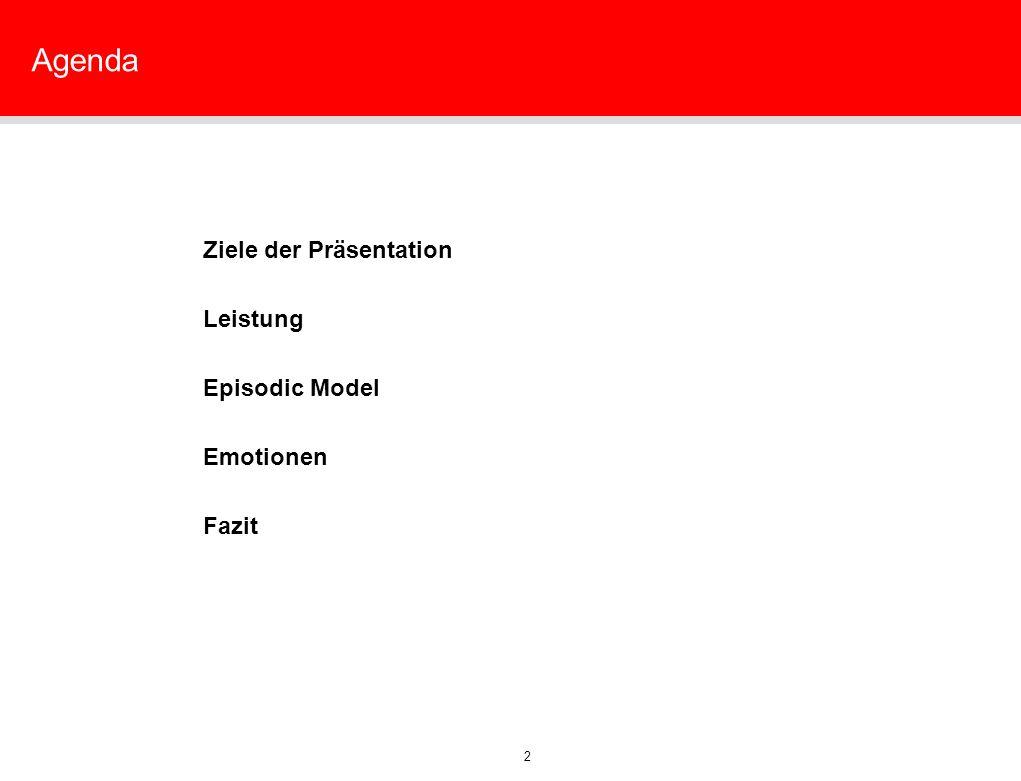 Agenda Ziele der Präsentation Leistung Episodic Model Emotionen Fazit