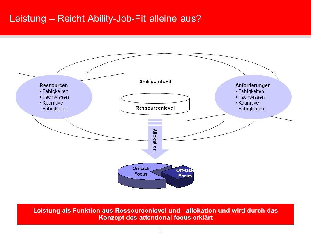 Leistung – Reicht Ability-Job-Fit alleine aus
