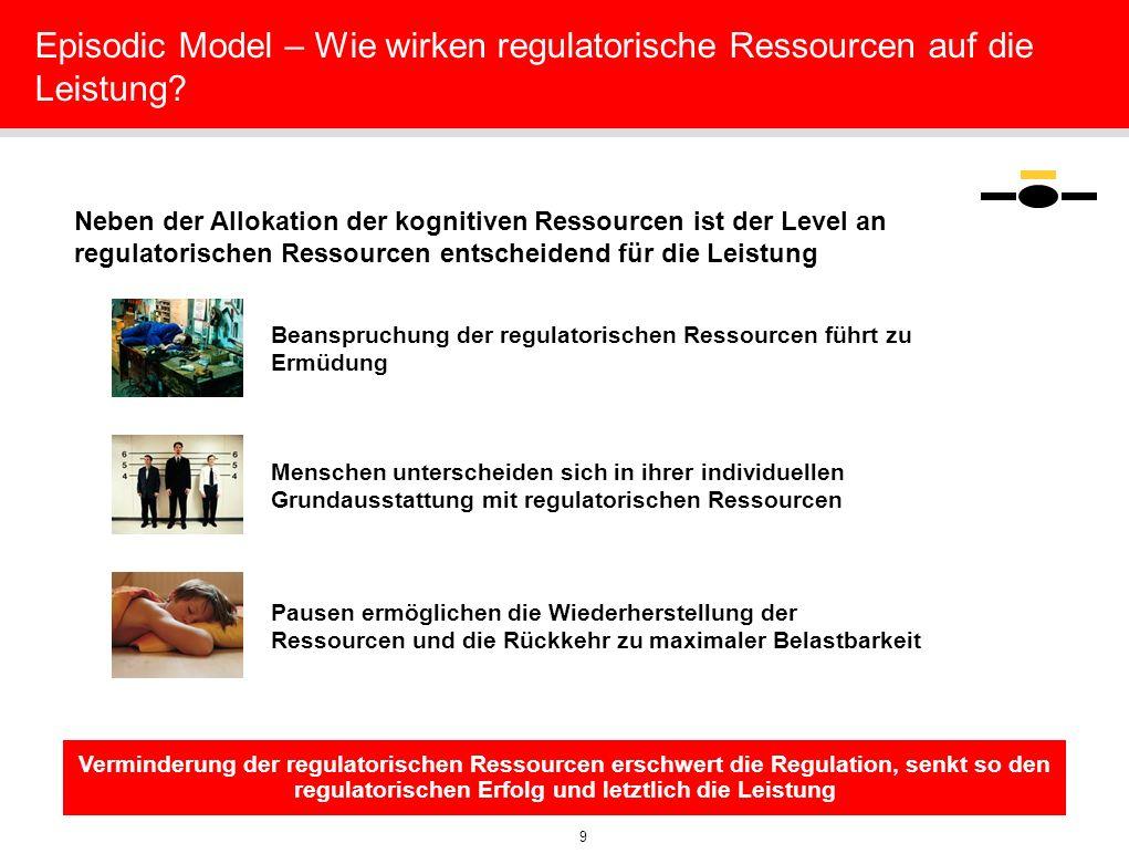 Episodic Model – Wie wirken regulatorische Ressourcen auf die Leistung