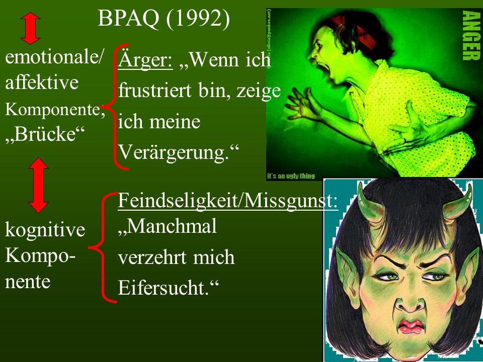 """BPAQ (1992) Ärger: """"Wenn ich frustriert bin, zeige ich meine Verärgerung. Feindseligkeit/Missgunst: """"Manchmal verzehrt mich Eifersucht."""