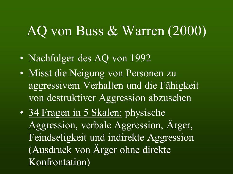 AQ von Buss & Warren (2000) Nachfolger des AQ von 1992