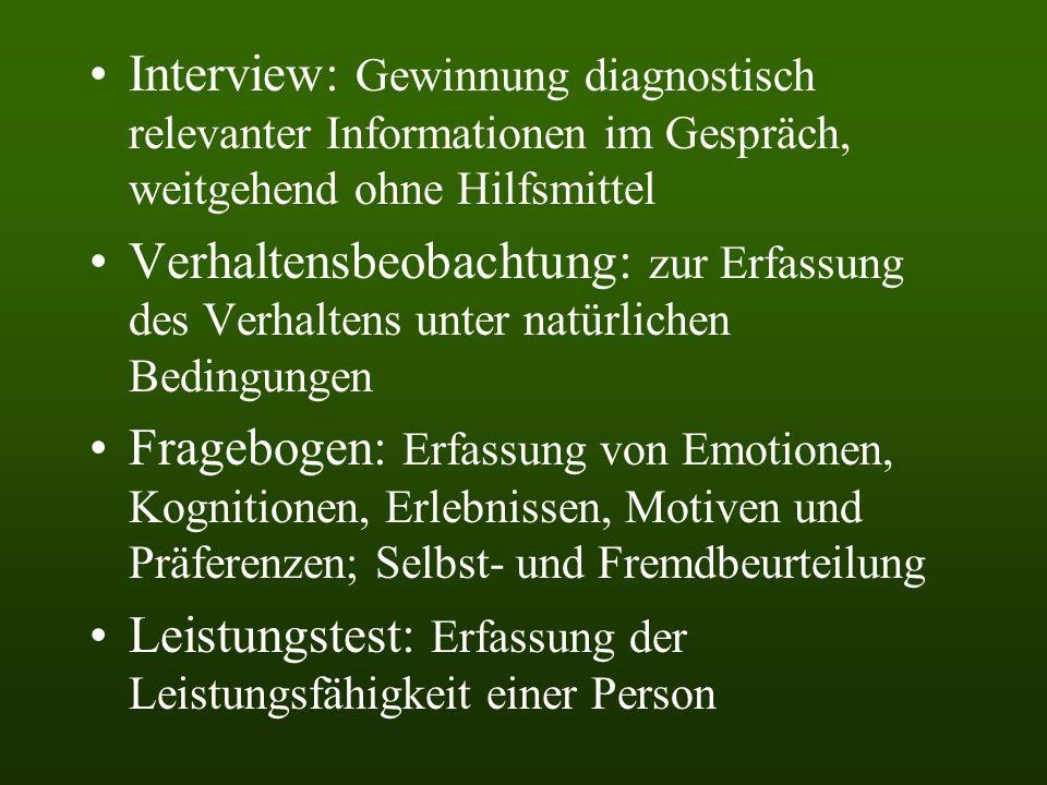 Interview: Gewinnung diagnostisch relevanter Informationen im Gespräch, weitgehend ohne Hilfsmittel