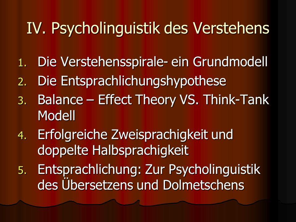 IV. Psycholinguistik des Verstehens