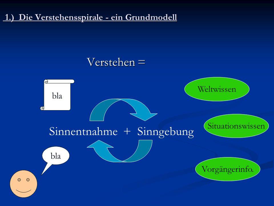 1.) Die Verstehensspirale - ein Grundmodell