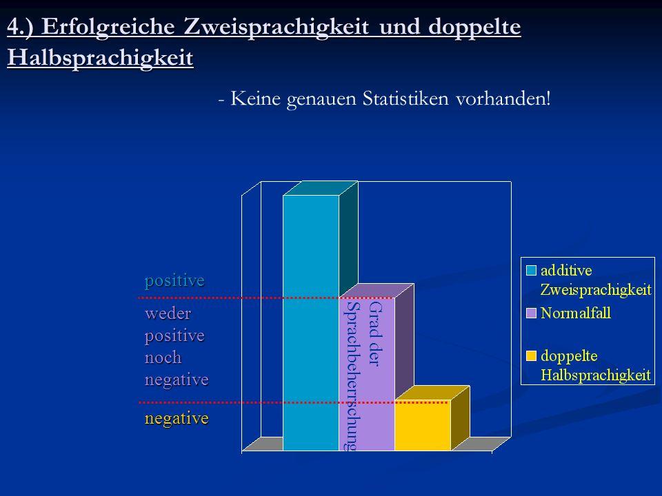 4.) Erfolgreiche Zweisprachigkeit und doppelte Halbsprachigkeit