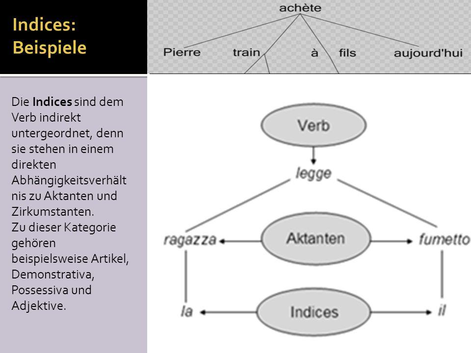 Indices: Beispiele