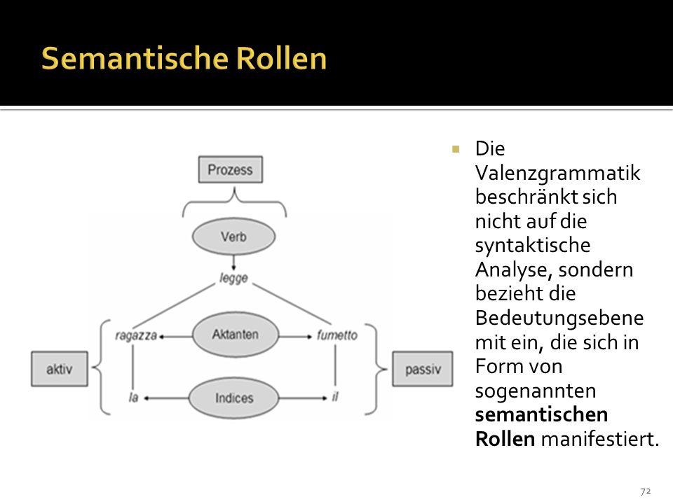 Semantische Rollen