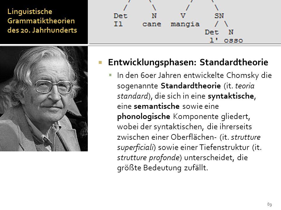 Linguistische Grammatiktheorien des 20. Jahrhunderts