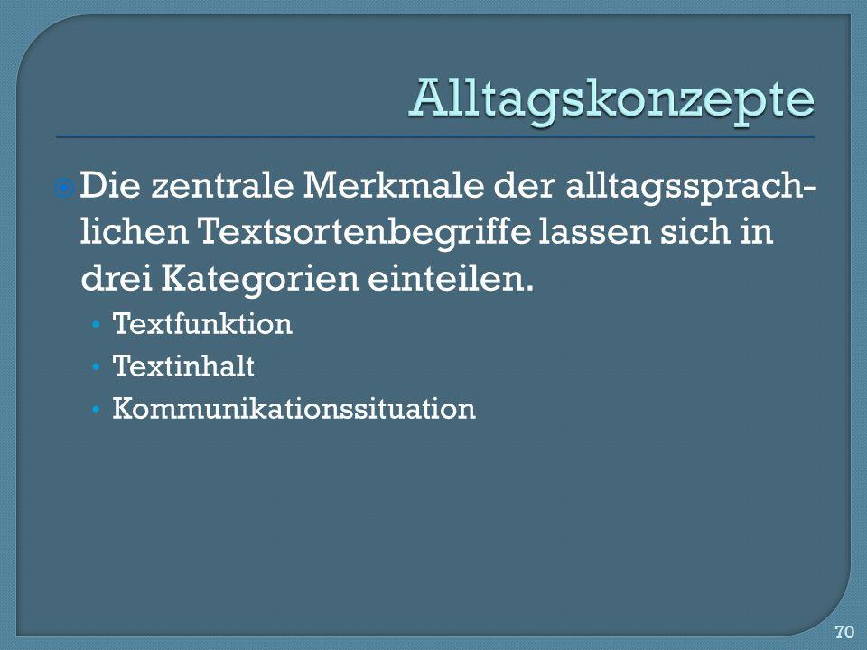 Alltagskonzepte Die zentrale Merkmale der alltagssprach-lichen Textsortenbegriffe lassen sich in drei Kategorien einteilen.
