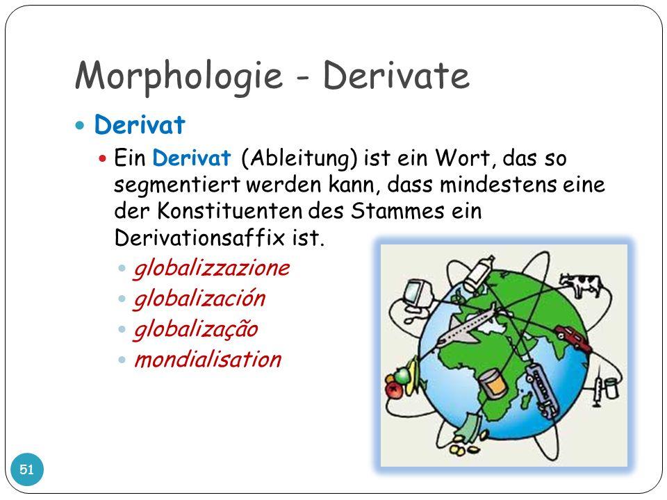 Morphologie - Derivate