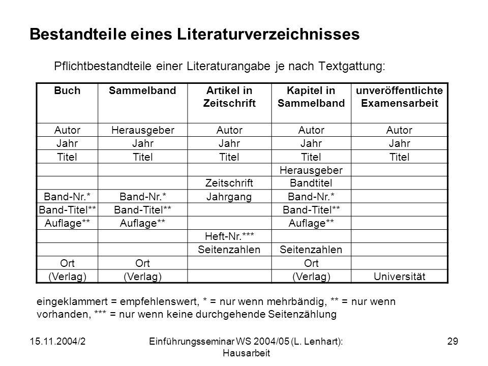 Bestandteile eines Literaturverzeichnisses